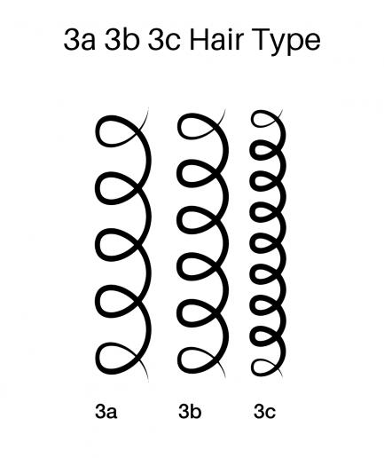 3a 3b 3c Hair Type | Bye Bye Parabens